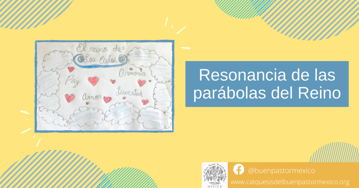 22. Resonancia de las parábolas del Reino